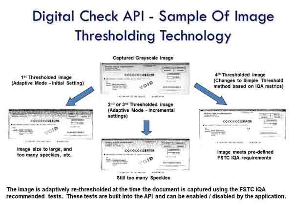Digital Check's Scanner Application Program Interface (API)