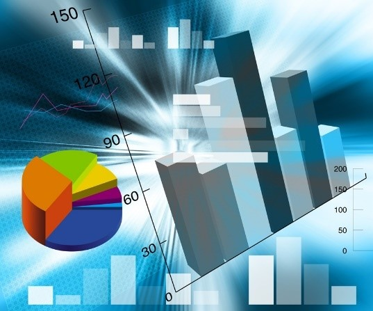 Project Cost Management Graphs