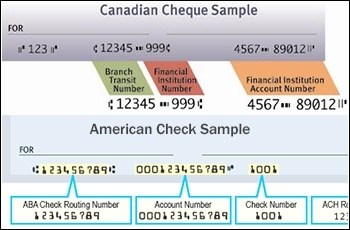 American vs Canadian check MICR code