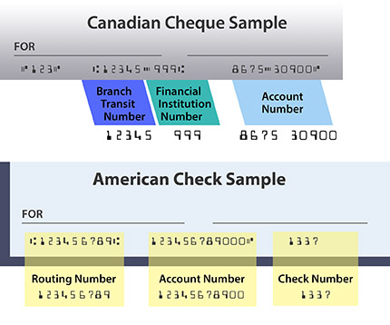 Canadian Checks Branch Transit Number