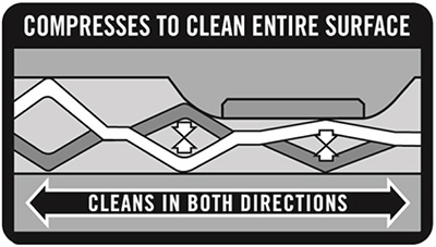 Scanner cleaning card diagram