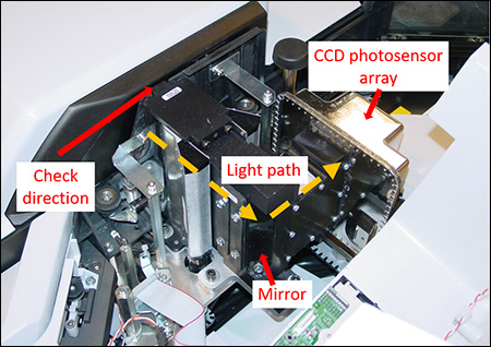 Scanner with CCD camera angled light path